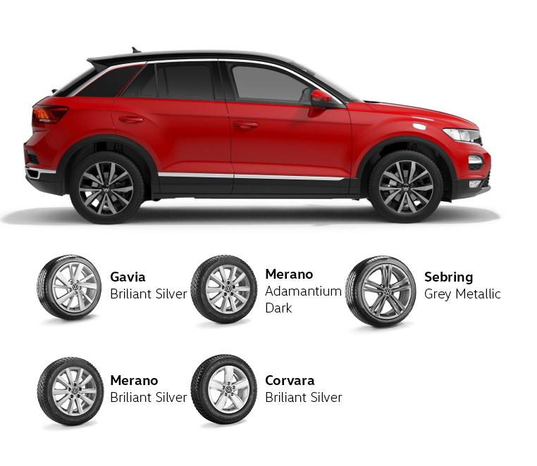 Volkswagen T-Roc padangos ir ratlankiai